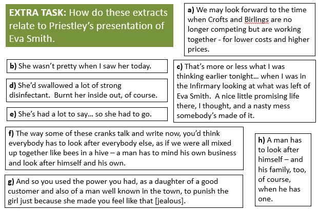 mr birling character advice Mrbirling an inspector calls character quotes aqa english gcse gcse english literature an inspector calls revision school tips school ideas revision techniques.